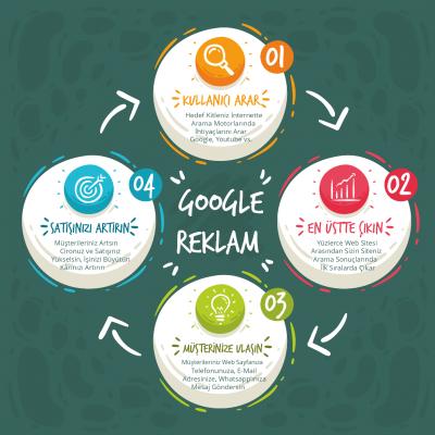 google_search_marketing_plan_02